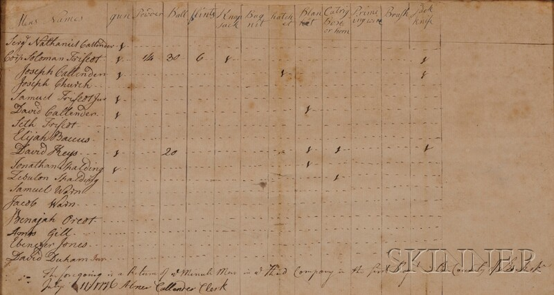(Revolutionary War, Massachusetts), Callender, Abner