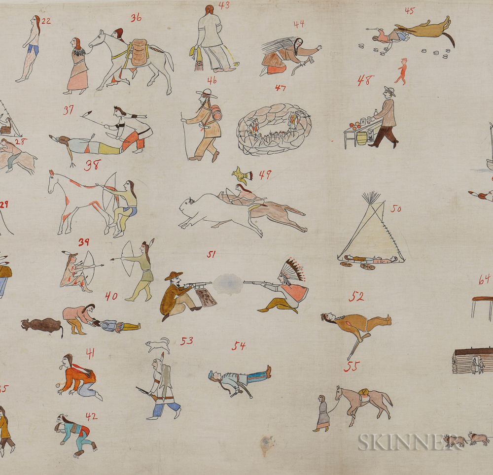 Historic Sioux Muslin Winter Count