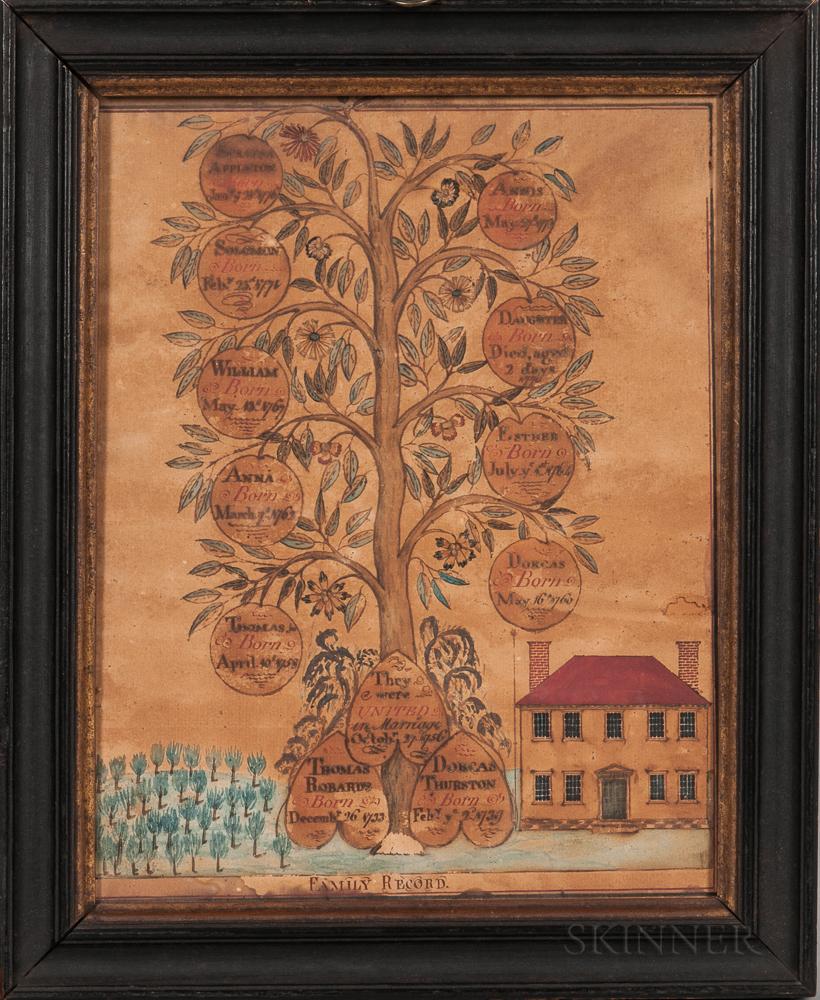 Watercolor Appleton Family Record