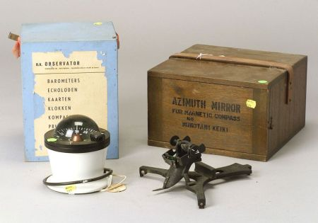 Azimuth Mirror for Magnetic Compass