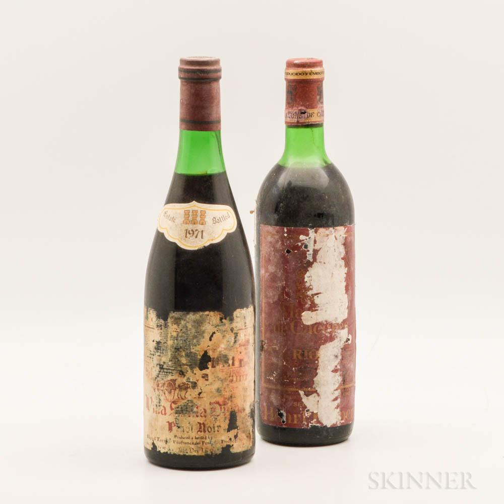 Vintage Spanish Duo, 2 bottles