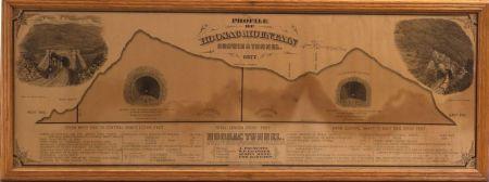 Profile of Hoosac Mountain Tunnel