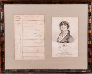 Cherubini, Luigi (1760-1842) Ecole Royale de Musique Document Signed, 17 April 1826.