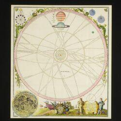 Italian Hand-Colored Map of the Solar System