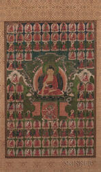 Thangka Depicting Bhaisajyaguru