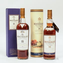Mixed Macallan 18 Years Old, 2 750ml bottles (oc, ot)