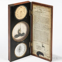 Fletcher & Sinclair's Cased Level & Angle Indicator