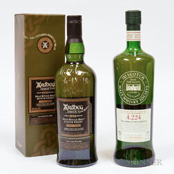 Mixed Single Malt, 2 750ml bottles (1 oc)