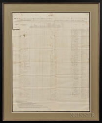 United States Colored Troops, Company F 26th Regiment Muster Roll