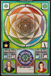 Paul Laffoley (American, 1935-2015)      The Source of all Urphänomene