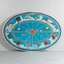 Large Painted Oval Astrology Banner with Zodiac Signs
