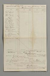 Custer, George A. (1839-1876) Document Signed, 1 June 1874 and Relics.