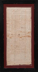 Manuscript Muster and Size Roll of Captain Benjamin Hoppin's Company of Colonel John Topham's 1st Rhode Island Regiment, April 27, 17