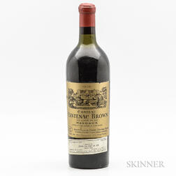 Chateau Cantenac Brown 1900, 1 bottle