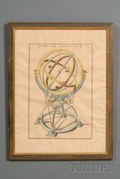 Two Framed Prints of Scientific Instruments