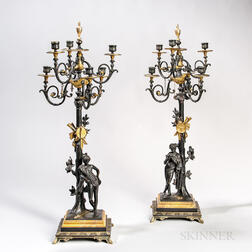 Pair of Patinated-bronze and Parcel-gilt Figural Candelabra